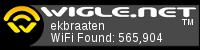 Wigle.net Status